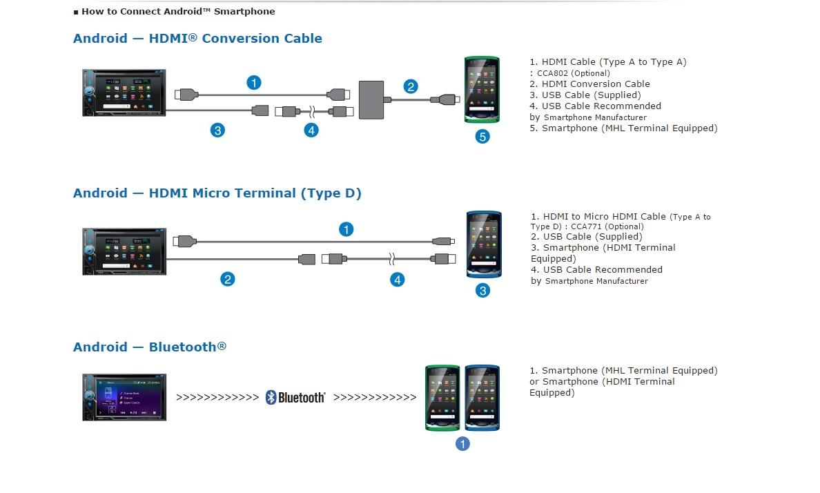 Clarion cz301e wiring diagram muncie wiring diagram kenwood car deck wiring plug clarion cd player wiring diagram for b pf 2945 kenwood radio harness diagram kenwood cd player wiring diagram