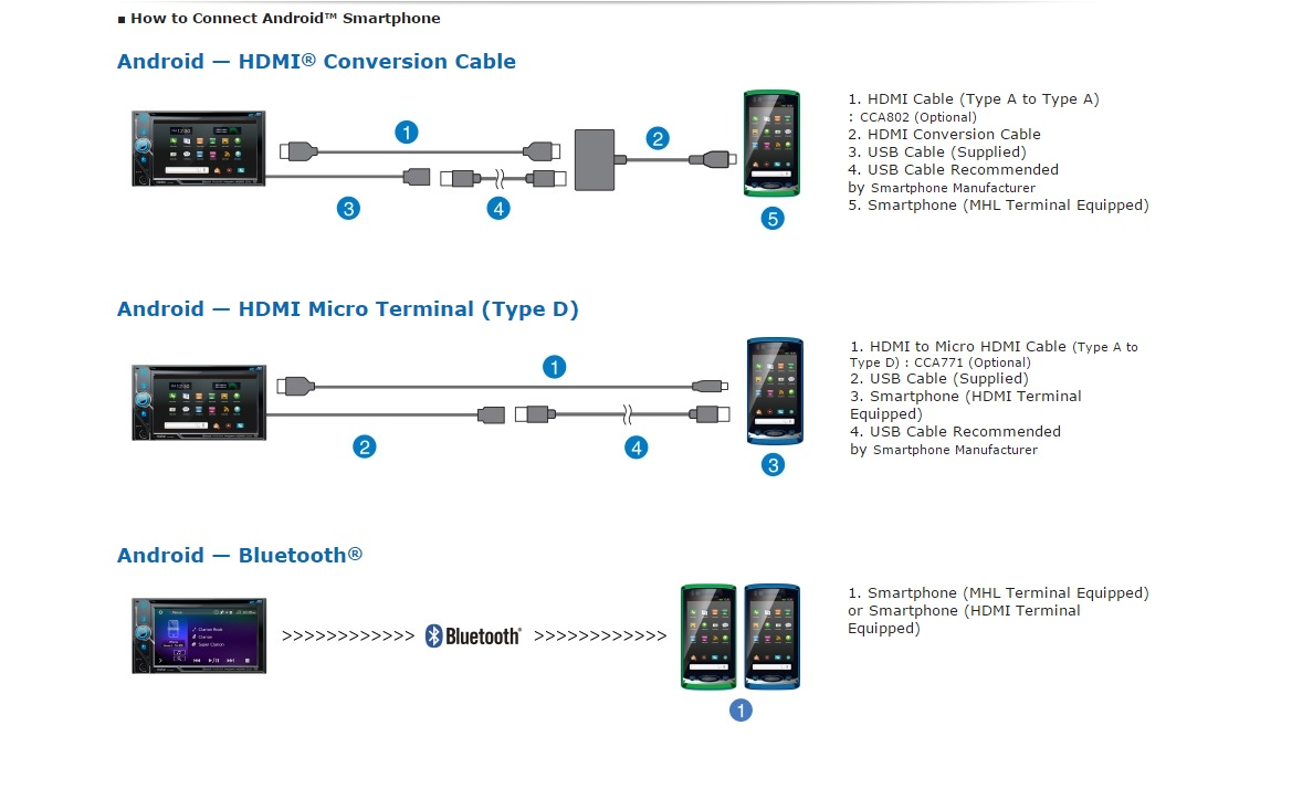 hight resolution of click here for clarion recommended cable diagram