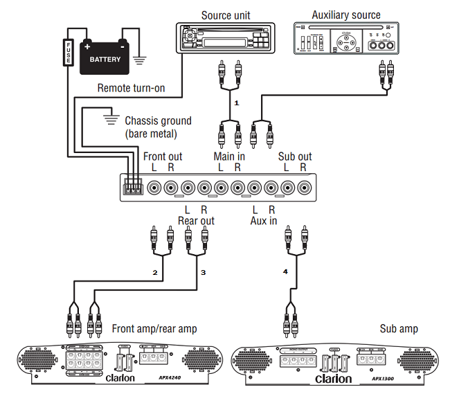 Wiring Diagram Clarion Car Stereo On Wiring Download Wirning Diagrams
