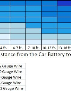 Car audio wire gauge chart also what do  need for my amp learning center sonic rh knowledgenicelectronix