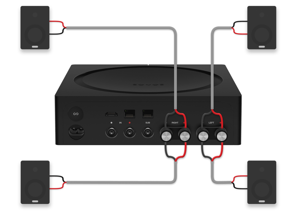 medium resolution of connecting speakers to an amp or connect amp sonosattaching six sonos architectural speakers to a sonos
