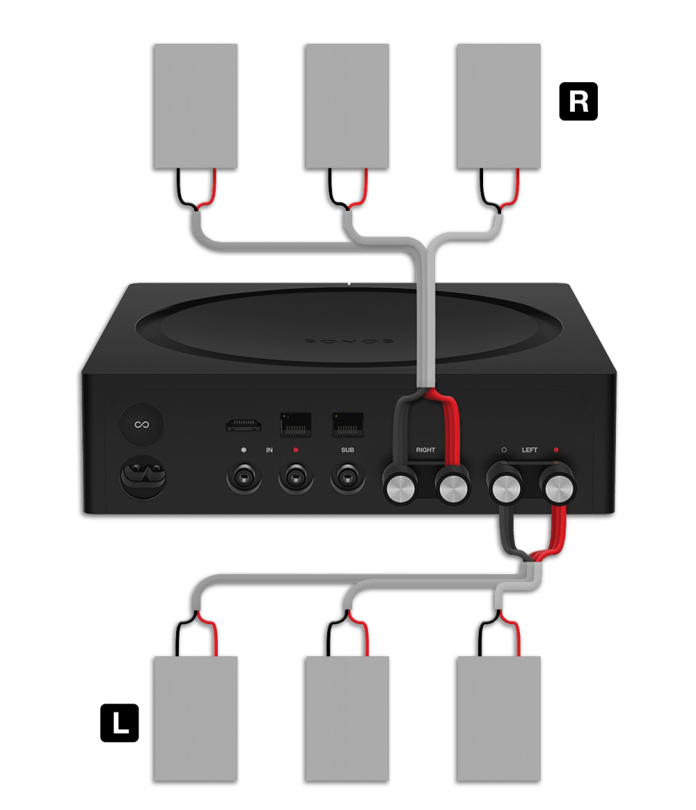 medium resolution of parallel wiring six speakers to an amp