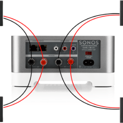 Car Sub And Amp Wiring Diagram Kenwood Radio Connecting Speakers To An Or Connect Sonos Kindly Provide Your Feedback