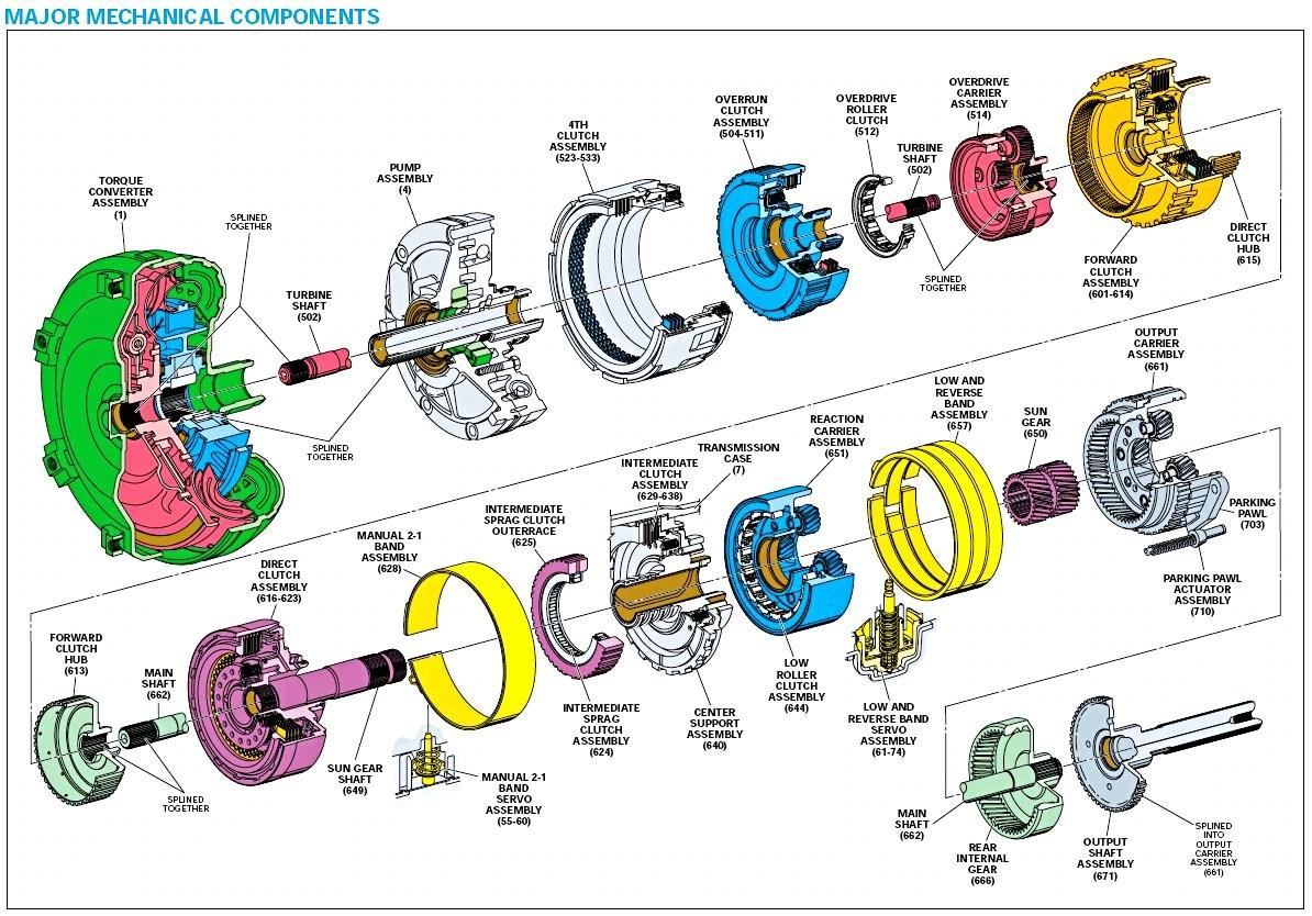 hight resolution of 2x442 dayton drum switch wiring diagram