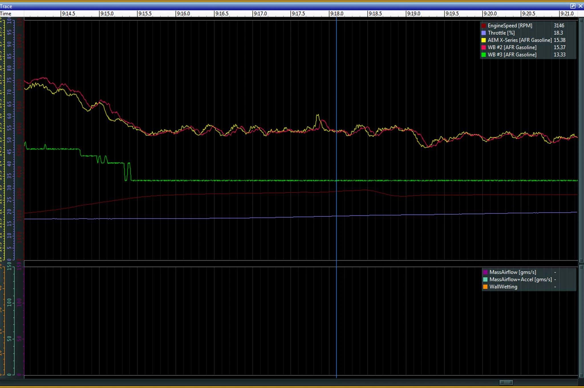 medium resolution of aem electronics wideband challenge graph 1