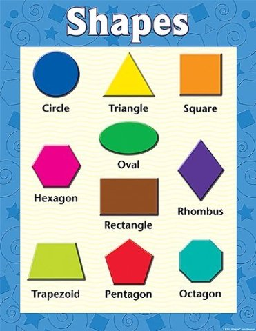 teacher created resources shapes