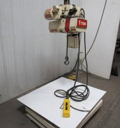 coffing hoist wiring diagram page 4 wiring diagram and schematicsold fashioned coffing hoist wiring diagram ideas [ 1280 x 960 Pixel ]