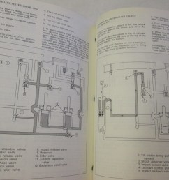 1988 stratos boat wiring diagram boat ignition switch [ 1600 x 1200 Pixel ]