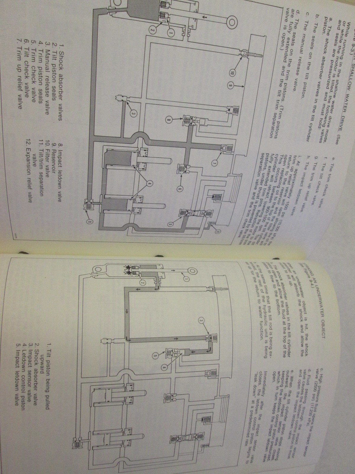 boat wiring diagrams manuals a switch to an outlet diagram 1988 stratos ignition