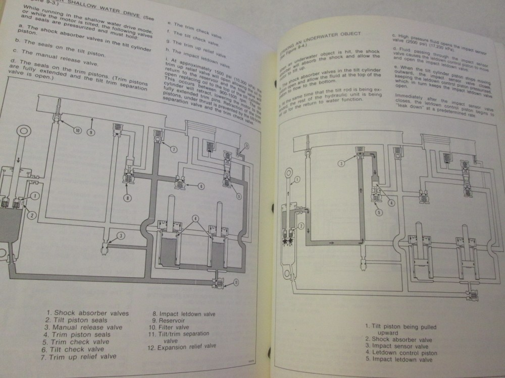 medium resolution of 1988 stratos boat wiring diagram boat ignition switch