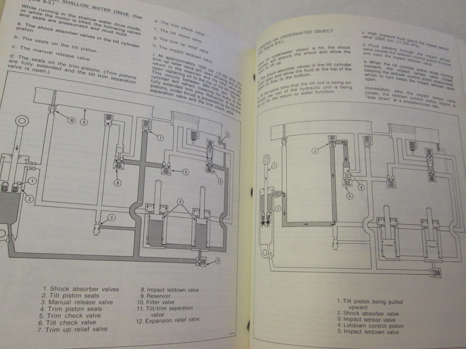 hight resolution of 1988 stratos boat wiring diagram boat ignition switch