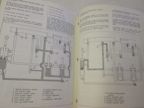 small resolution of 1988 stratos boat wiring diagram boat ignition switch