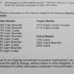 1987 Bayliner Capri Wiring Diagram 5 Pin Trailer Connector Boat Best Library Trophy Library1987 Owners Manual User Guides And Manuals