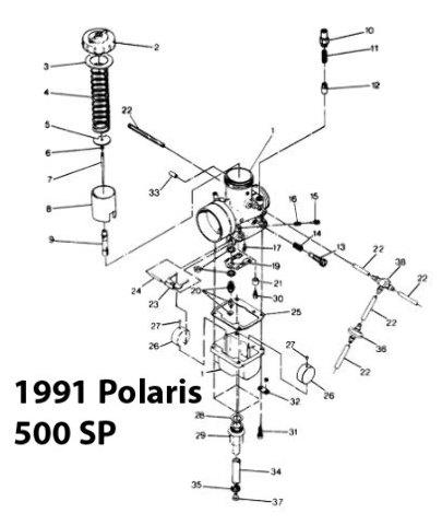 Arctic Cat 500 Carburetor Cleaning