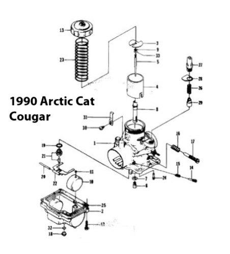 Arctic Cat Snowmobile Carburetor Cleaning
