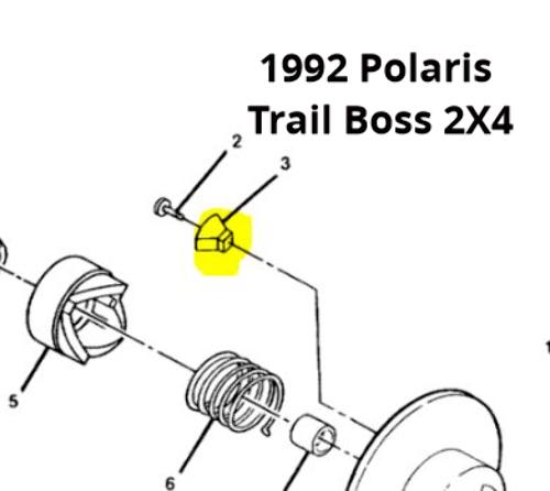Polaris Snowmobile Driven Clutch Teflon Ramp Button Twelve