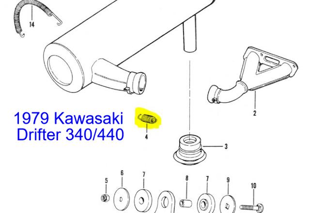 Kawasaki Invader Intruder Inviter Intriguer Drifter