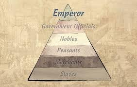This is an image depicting a pyramid of social Sutori