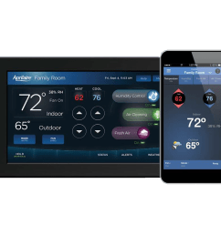 aprilaire color touch screen wi fi iaq 8920w thermostat [ 1000 x 1000 Pixel ]