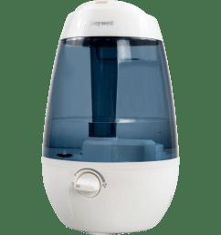 honeywell vaporizer [ 1200 x 1200 Pixel ]
