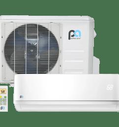 perfect aire 18 000 btu ductless mini split heat pump 2pamsh18b 17 7 [ 1147 x 1147 Pixel ]