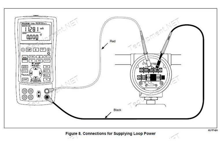 Fluke 725/P27EX Process Calibrator Intrinsically Safe