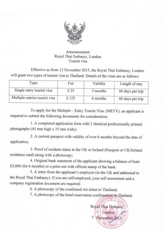 METV from London Embassy  Thai visas residency and work