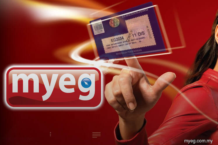 Myeg Makes Third Investment In Chinese Based Firm The