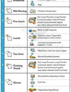 Continue reading for some helpful tips regarding  baby   diet after one year chart also best your old check out now rh theindusparent