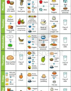 Food chart for babies also yummy aged year old rh theindusparent