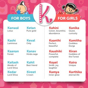 Name Of Baby Boy Hindu Starting With K Kuvat Kritische Theorie