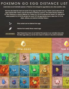 Egg distances in pokemon go the silph road also rh thesilphroad