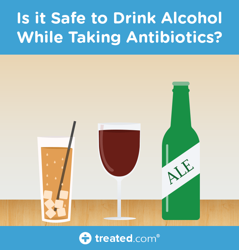 Is it Safe to Drink Alcohol While Taking Antibiotics?