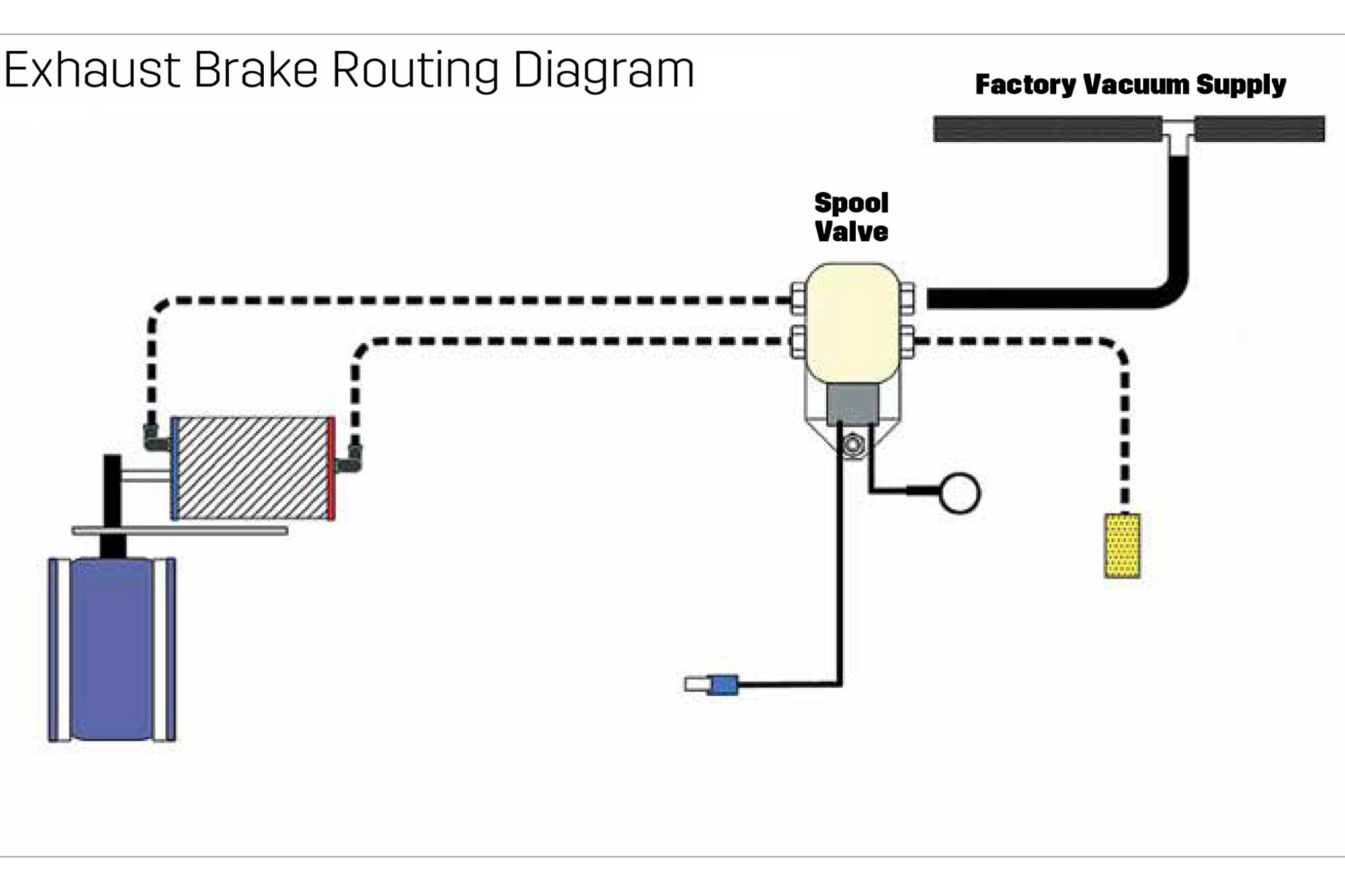 small resolution of cummins isx jake brake wiring diagram how to install a bd diesel exhaust brakerh
