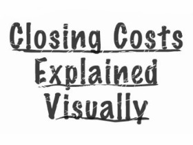 Sponsored: 10 Things You Should Know About Closing Costs
