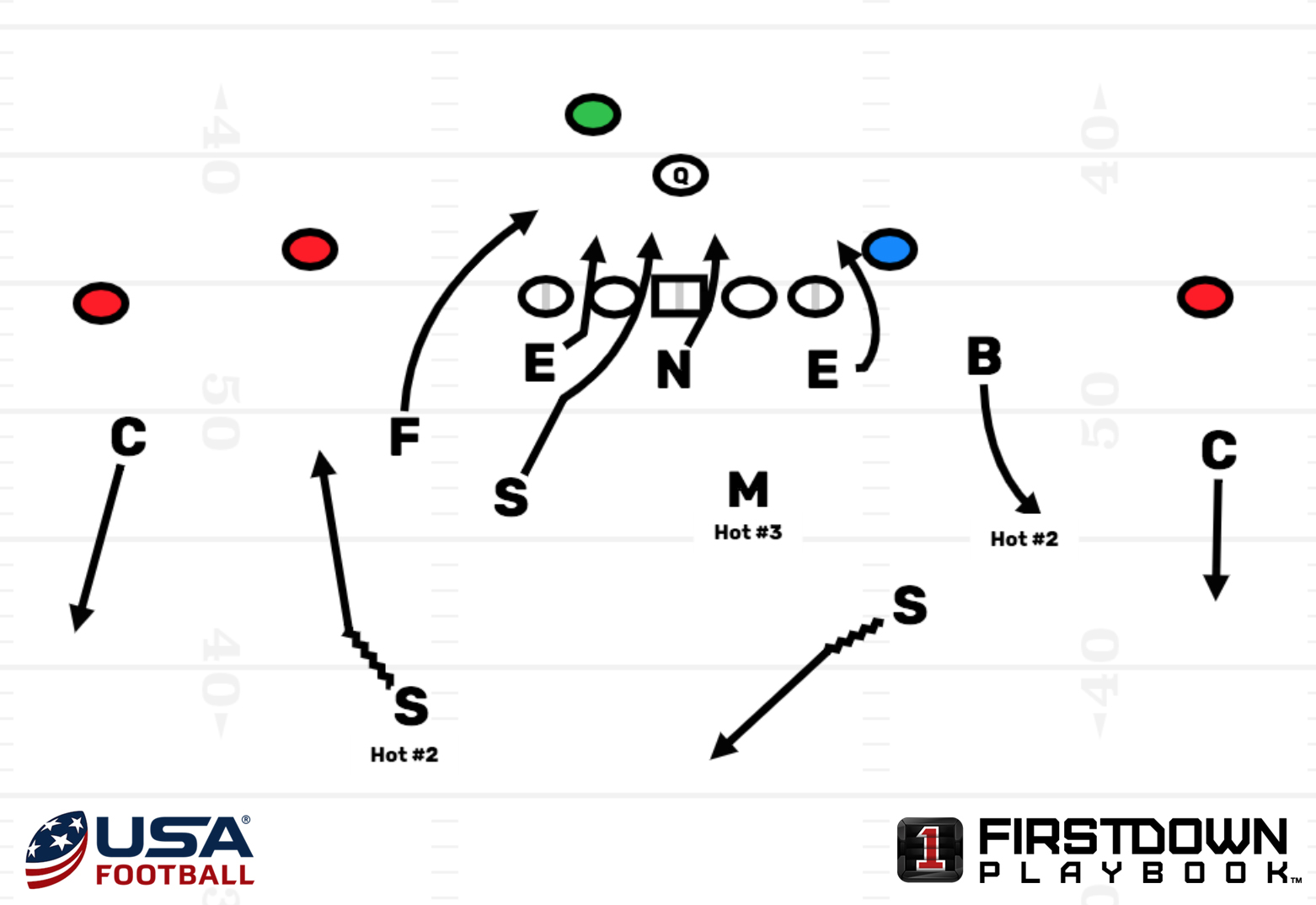 hight resolution of the corners are going to play an outside cover 3 the safeties will rotate with the fire zone meaning the direction the blitz is coming is the direction