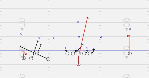 small resolution of we like to run hitches and or screens to either side with a presnap look by the qb we can also run a fade to the single receiver side and a quick gameplay