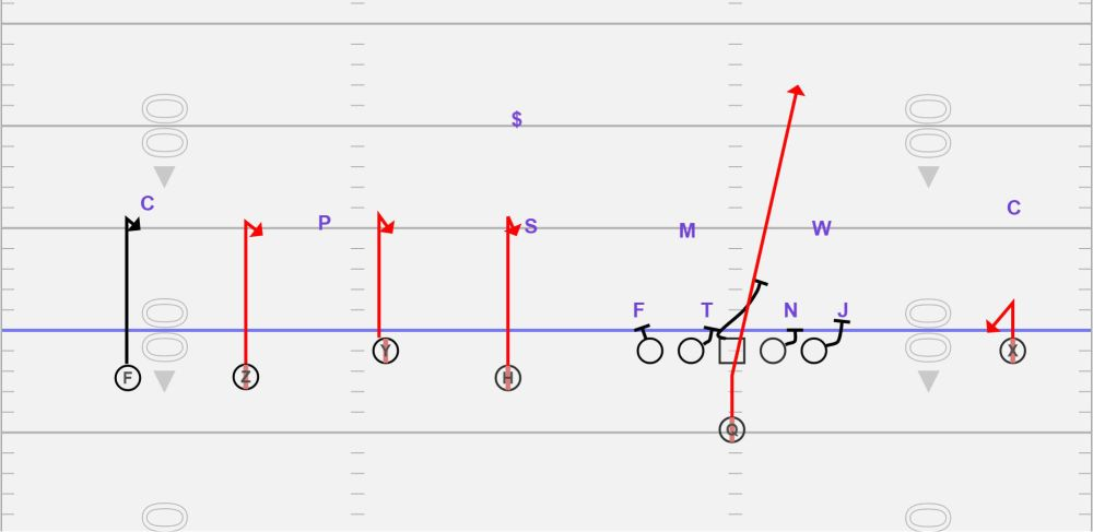 medium resolution of we like to run hitches and or screens to either side with a presnap look by the qb we can also run a fade to the single receiver side and a quick gameplay