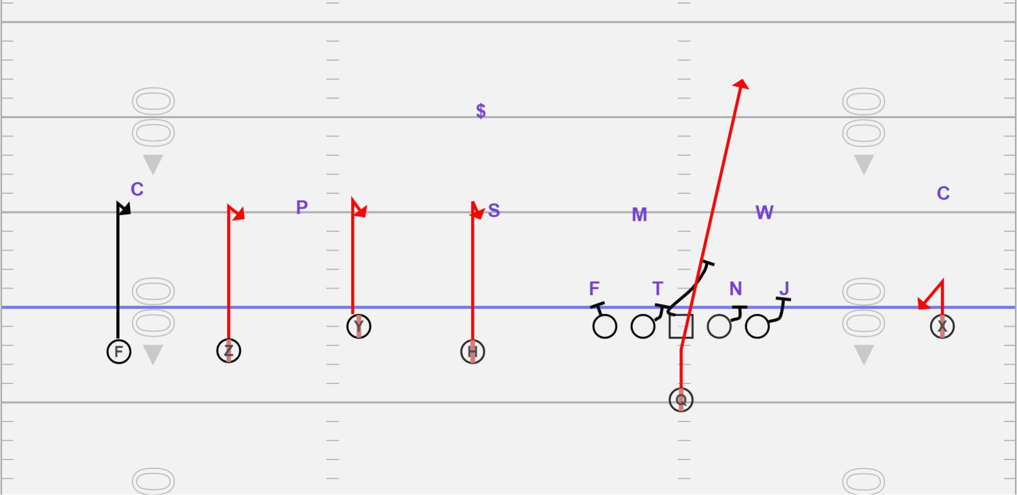hight resolution of we like to run hitches and or screens to either side with a presnap look by the qb we can also run a fade to the single receiver side and a quick gameplay