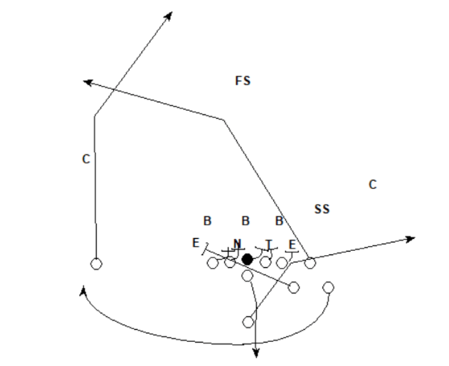 How to create explosive passing plays with the Yankee concept