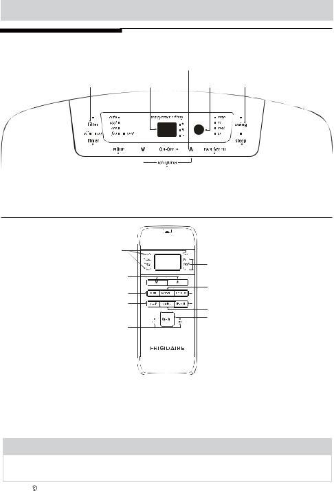 Frigidaire FRA123PT1 FRA093PT1 FRA09EPT1 Manual