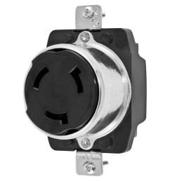 hubbell wiring hbl3769 screw mount non nema single receptacle 50 amp 250 volt 50 amp ac wiring [ 1000 x 1000 Pixel ]