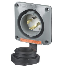 hubbell wiring hbl2715sw extra heavy duty watertight polarized locking receptacle 3 pole 4 [ 1200 x 1200 Pixel ]