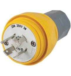 hubbell wiring hbl28w76 4 wire 3 pole watertight locking plug 480 volt [ 1000 x 1000 Pixel ]