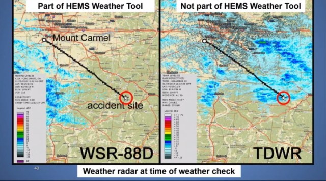 Survival Flight weather radar returns