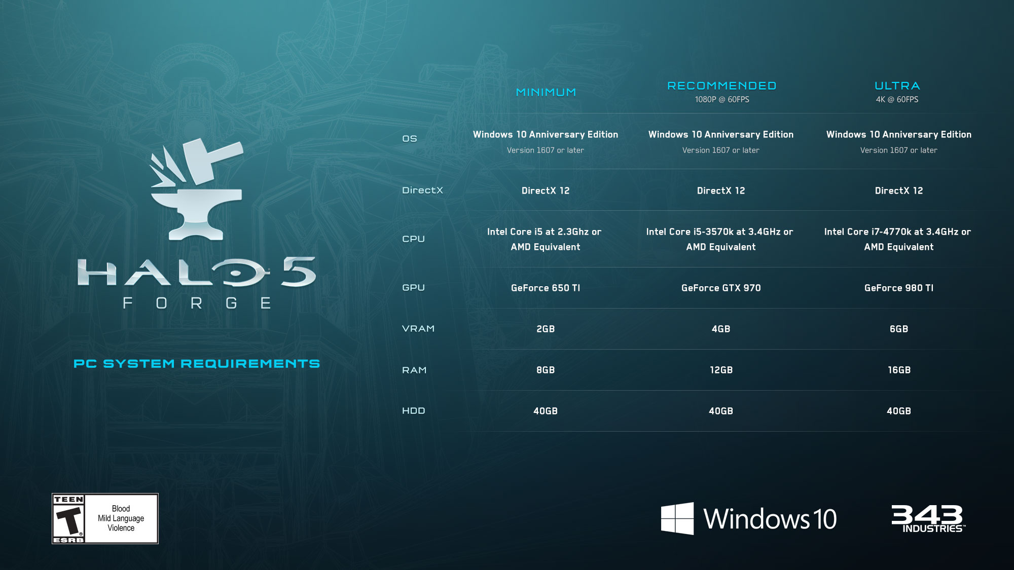 Halo 5 Forge PC Specs Note Windows 10 Anniversary Edition