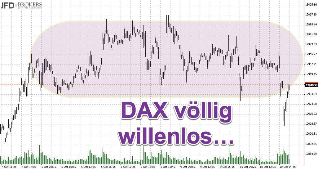 DAX kämpft mit der 13000: Range Vorwoche