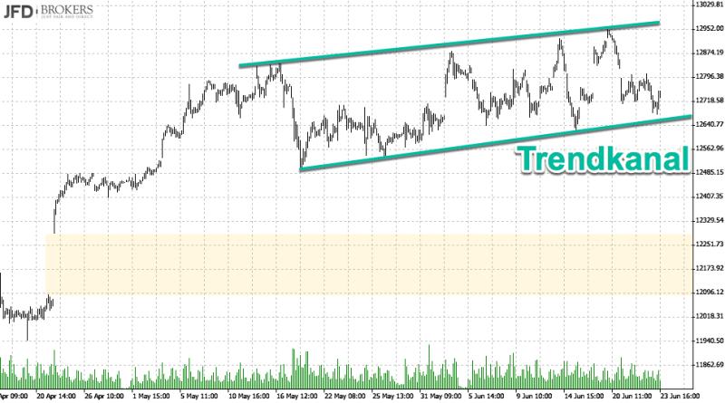 DAX mit starker Bewegung - Trendkanal