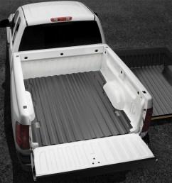 2015 chevrolet silverado 1500 underliner bed liner for truck drop in bedliners weathertech [ 1600 x 1200 Pixel ]