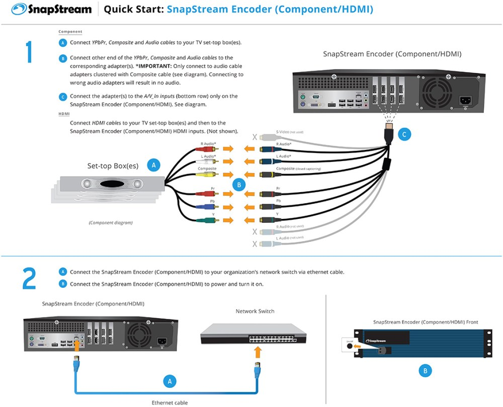 medium resolution of hdmi component cable wiring diagram